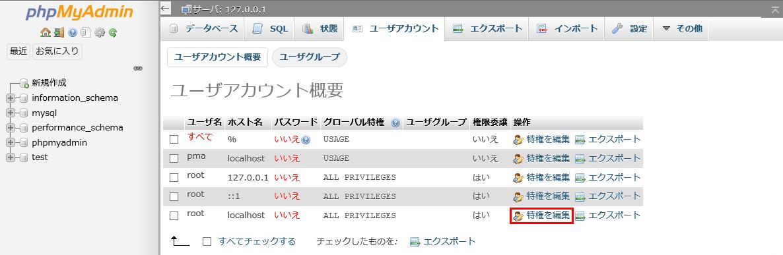 phpMyAdminのユーザアカウント概要ページ